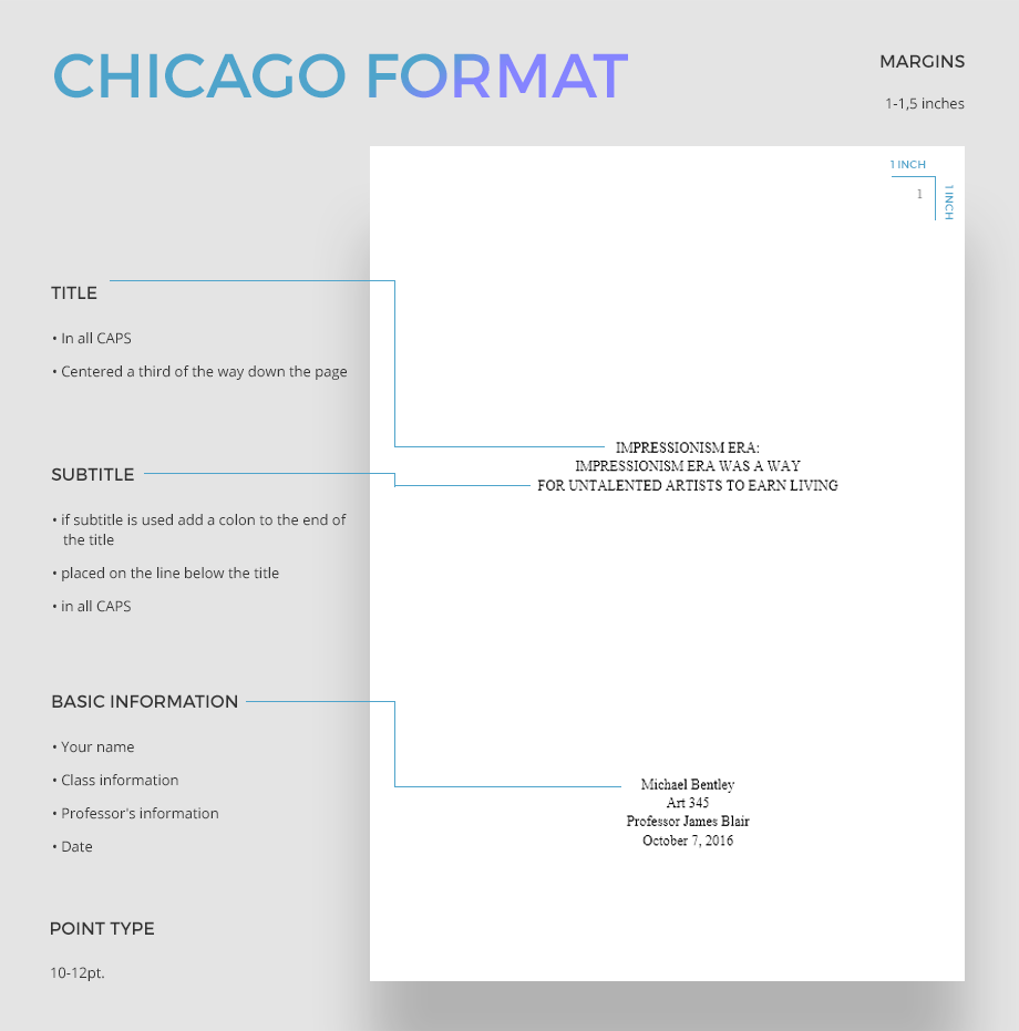 Chicago style paper heading