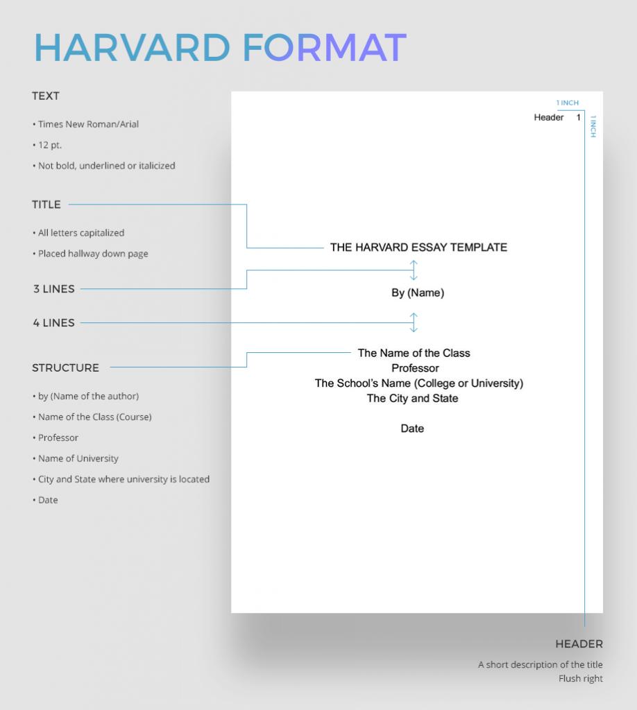 Harvard format